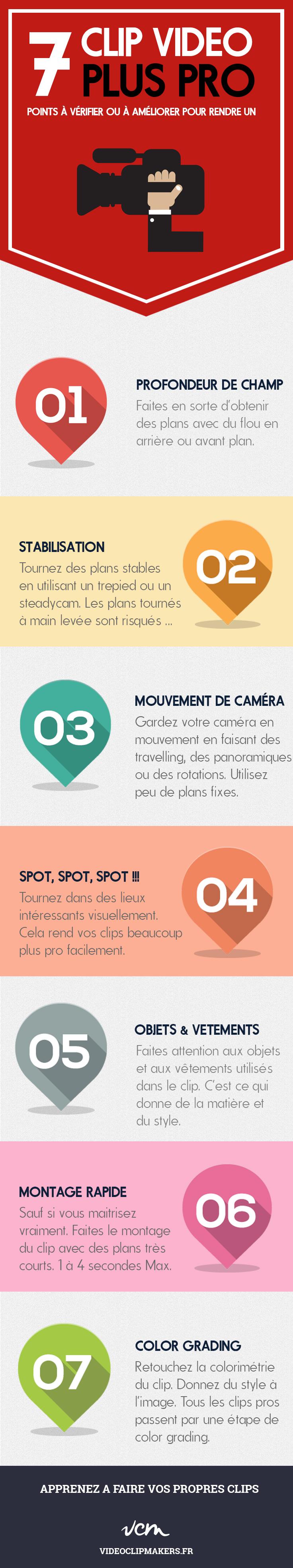 infographie expliquant quelques points a verifier pour rendre un clip video plus pro